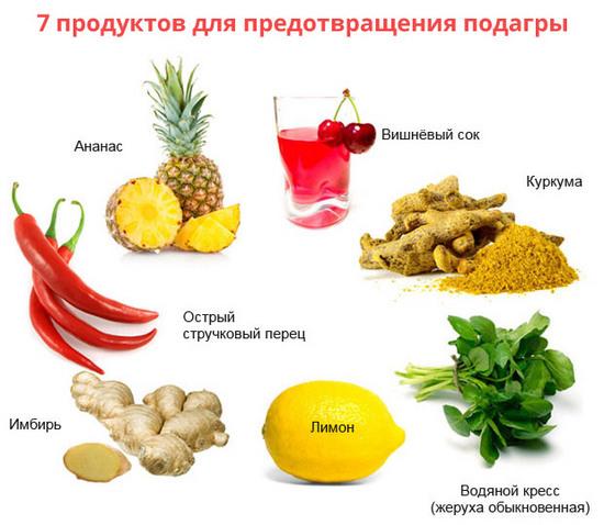 подагра диета список продуктов