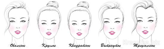 Коррекция лица с помощью корректоров круглое лицо